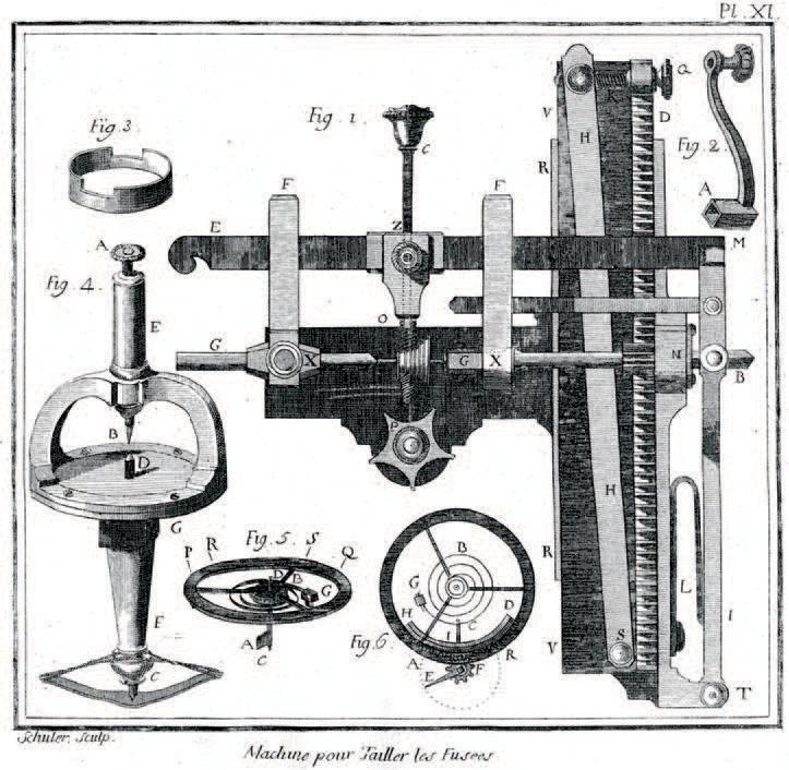 Horlogerie pratique à l'usage des apprentis et des amateurs, 1802. Paris, Drouot, 27mai2009. Chayette-Cheval SVV. M. Turner. 433€ frais compris.