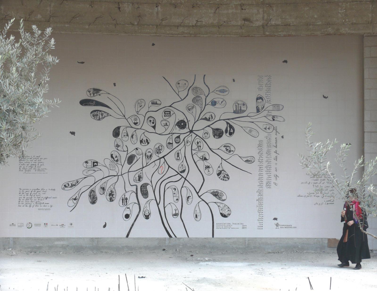 Françoise Schein, ACity as a Tree for Human Rights, 2009, œuvre participative sur la façade du théâtre municipal de Ramallah en Palestine