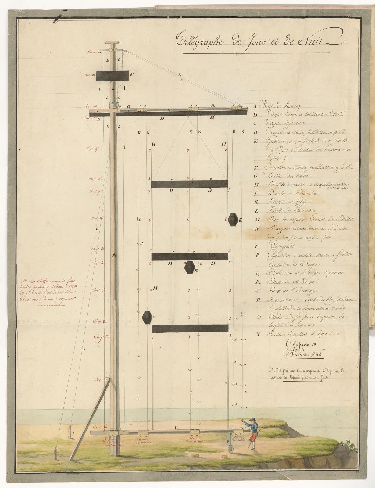 Yves-Marie-Gabriel-Pierre Le Coatde Saint-Haouen (1756-1826), Télégraphe de jour et de nuit, propre au service des armées de terre et de