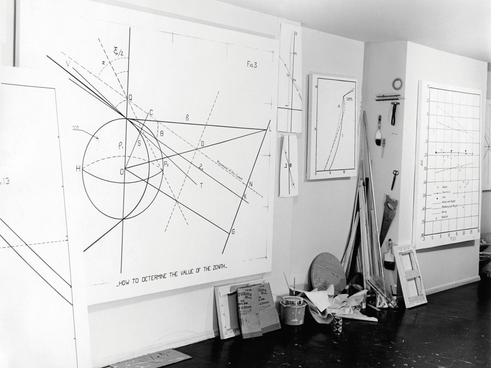Bernar Venet's studio in Nice, 1966.
